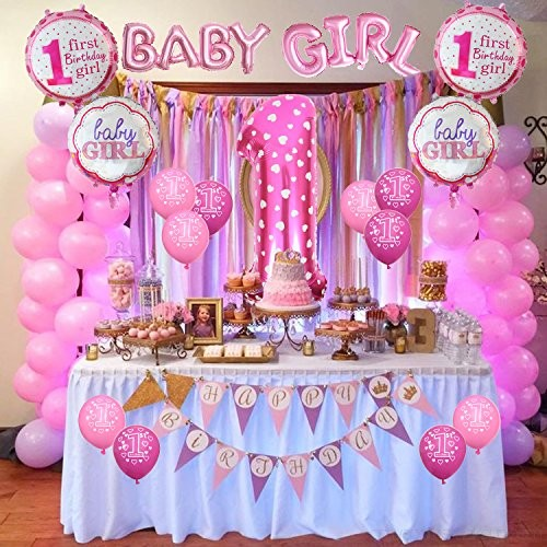 Perfect birthday party